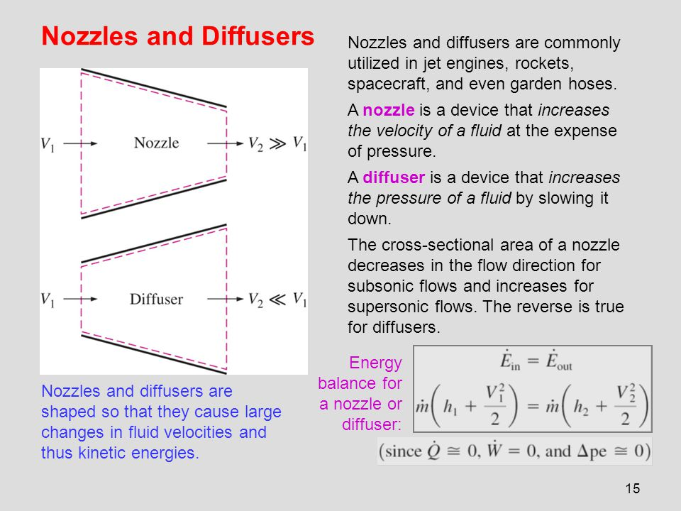 15 Nozzles and Diffusers Nozzles and diffusers are shaped so that they cause large changes in fluid velocities and thus kinetic energies. Nozzles and
