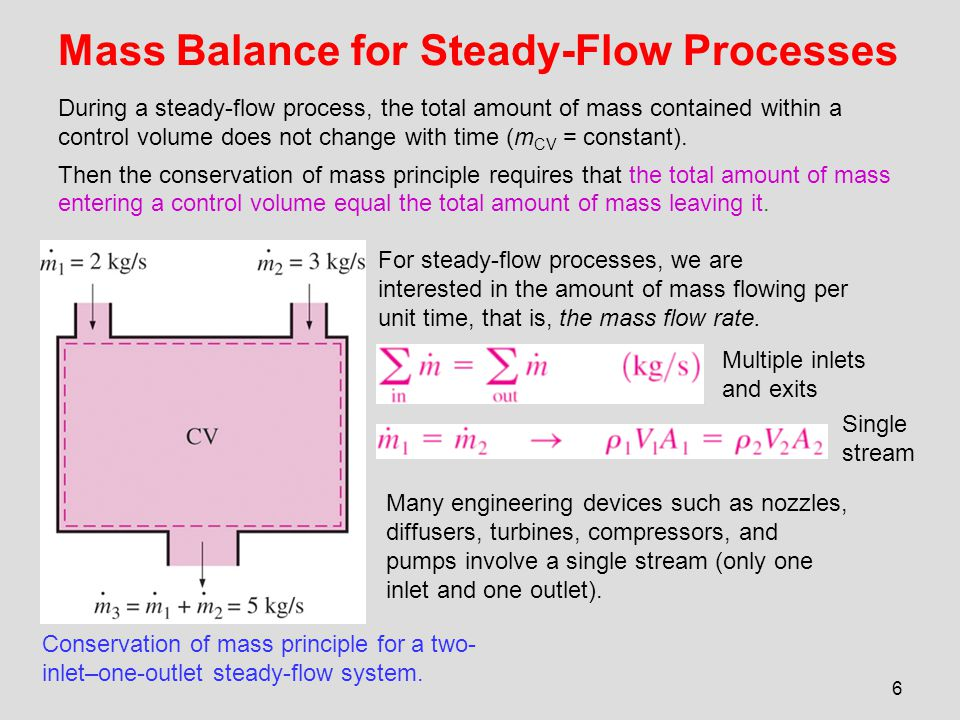 6 Mass Balance for Steady-Flow Processes Conservation of mass principle for a two- inlet–one-outlet steady-flow system. During a steady-flow process,