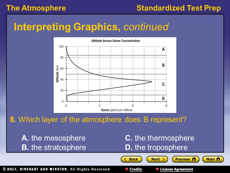 The AtmosphereStandardized Test Prep Interpreting Graphics, continued 8. Which layer of the atmosphere does B represent? A. the mesosphereC. the therm