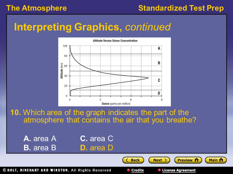 The AtmosphereStandardized Test Prep Interpreting Graphics, continued 10. Which area of the graph indicates the part of the atmosphere that contains t
