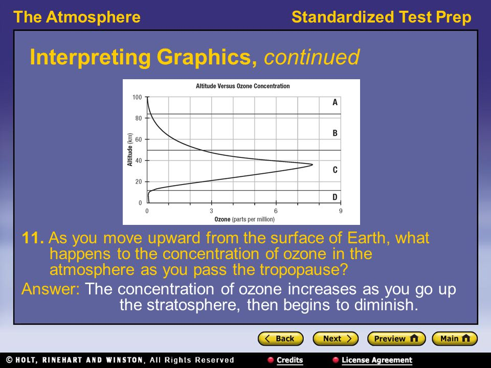 The AtmosphereStandardized Test Prep Interpreting Graphics, continued 11. As you move upward from the surface of Earth, what happens to the concentrat