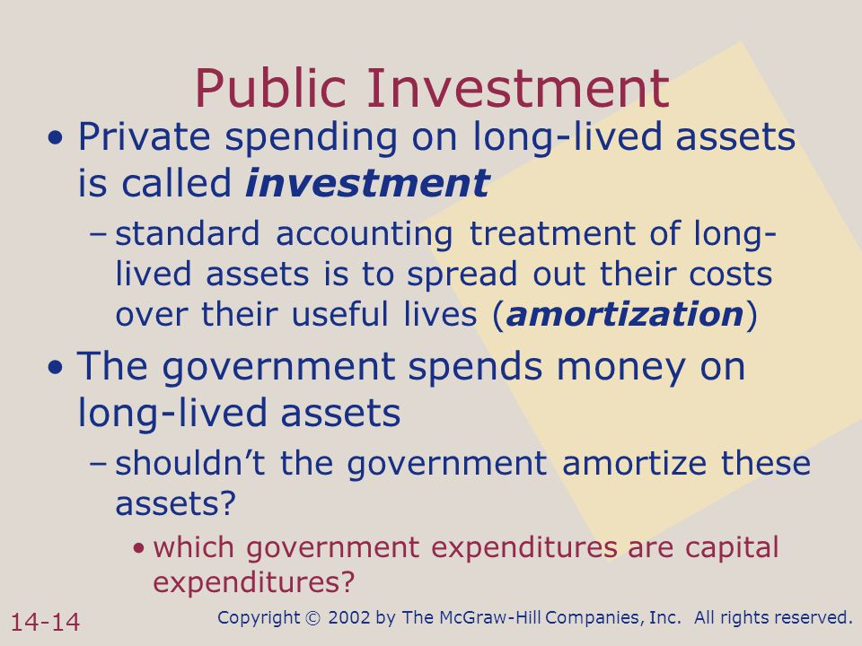 Copyright © 2002 by The McGraw-Hill Companies, Inc. All rights reserved. 14-14 Public Investment Private spending on long-lived assets is called inves