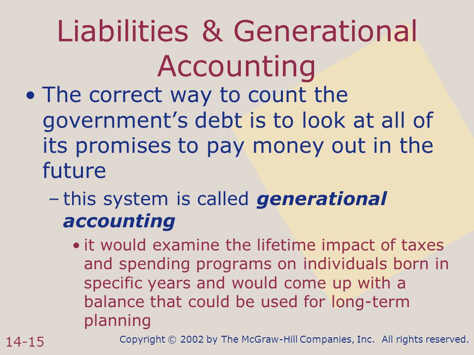 Copyright © 2002 by The McGraw-Hill Companies, Inc. All rights reserved. 14-15 Liabilities & Generational Accounting The correct way to count the gove