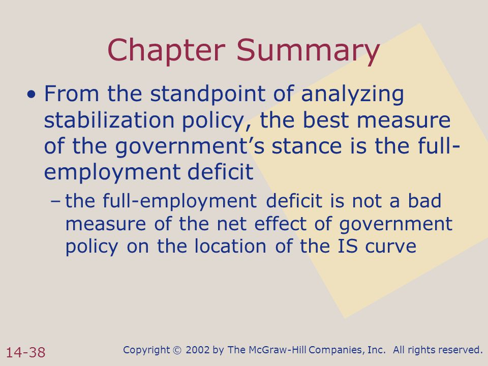 Copyright © 2002 by The McGraw-Hill Companies, Inc. All rights reserved. 14-38 Chapter Summary From the standpoint of analyzing stabilization policy,