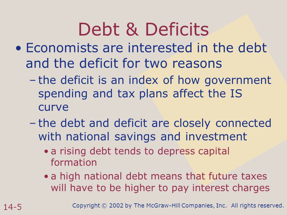 Copyright © 2002 by The McGraw-Hill Companies, Inc. All rights reserved. 14-5 Debt & Deficits Economists are interested in the debt and the deficit fo