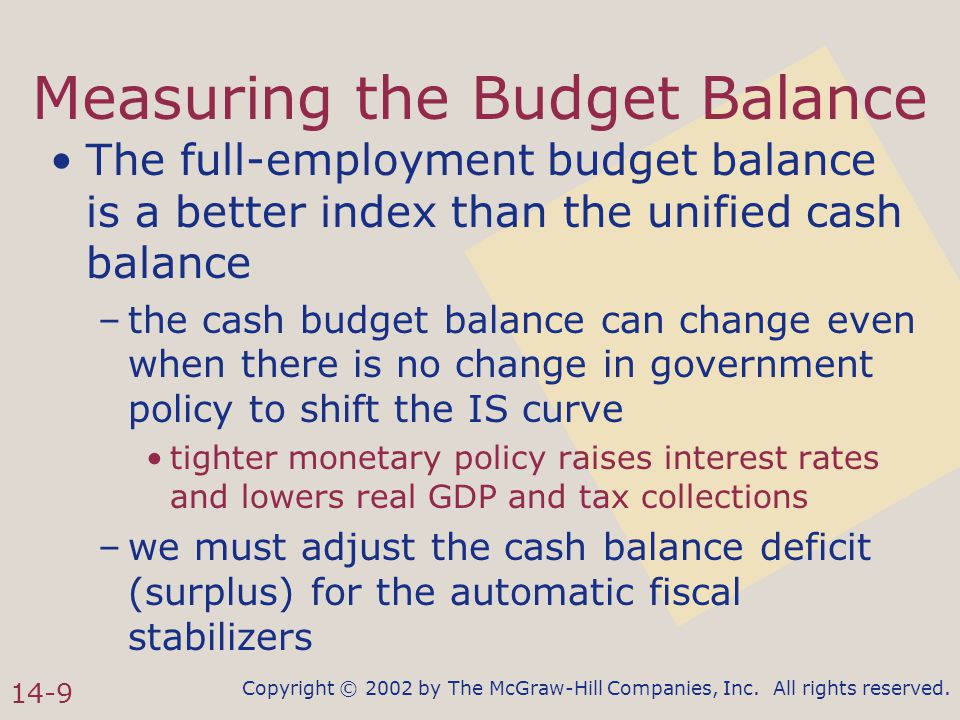 Copyright © 2002 by The McGraw-Hill Companies, Inc. All rights reserved. 14-9 Measuring the Budget Balance The full-employment budget balance is a bet