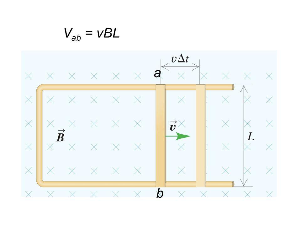 V ab = vBL a b