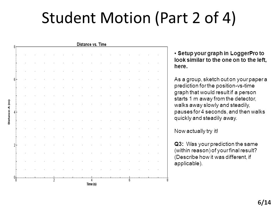 Student Motion (Part 2 of 4) 6/14 Setup your graph in LoggerPro to look similar to the one on to the left, here.