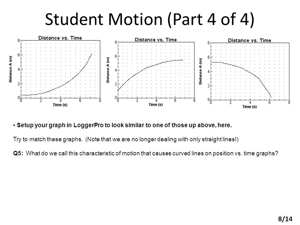 Student Motion (Part 4 of 4) 8/14 Setup your graph in LoggerPro to look similar to one of those up above, here.