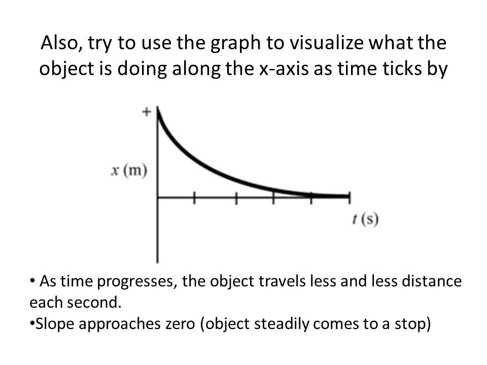 Also, try to use the graph to visualize what the object is doing along the x-axis as time ticks by As time progresses, the object travels less and less distance each second.