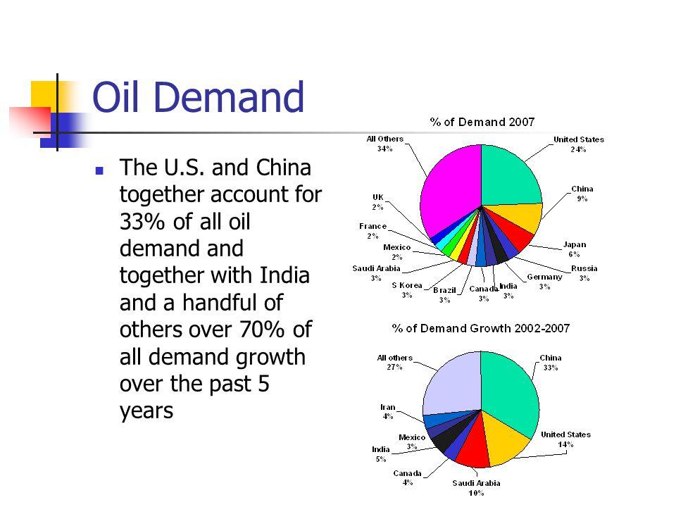 Oil Demand The U.S.