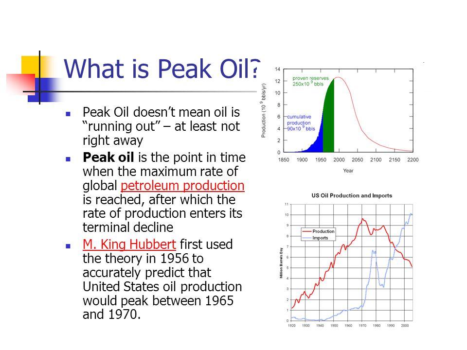 What is Peak Oil.