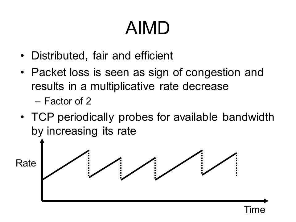 AIMD Distributed, fair and efficient Packet loss is seen as sign of congestion and results in a multiplicative rate decrease –Factor of 2 TCP periodic