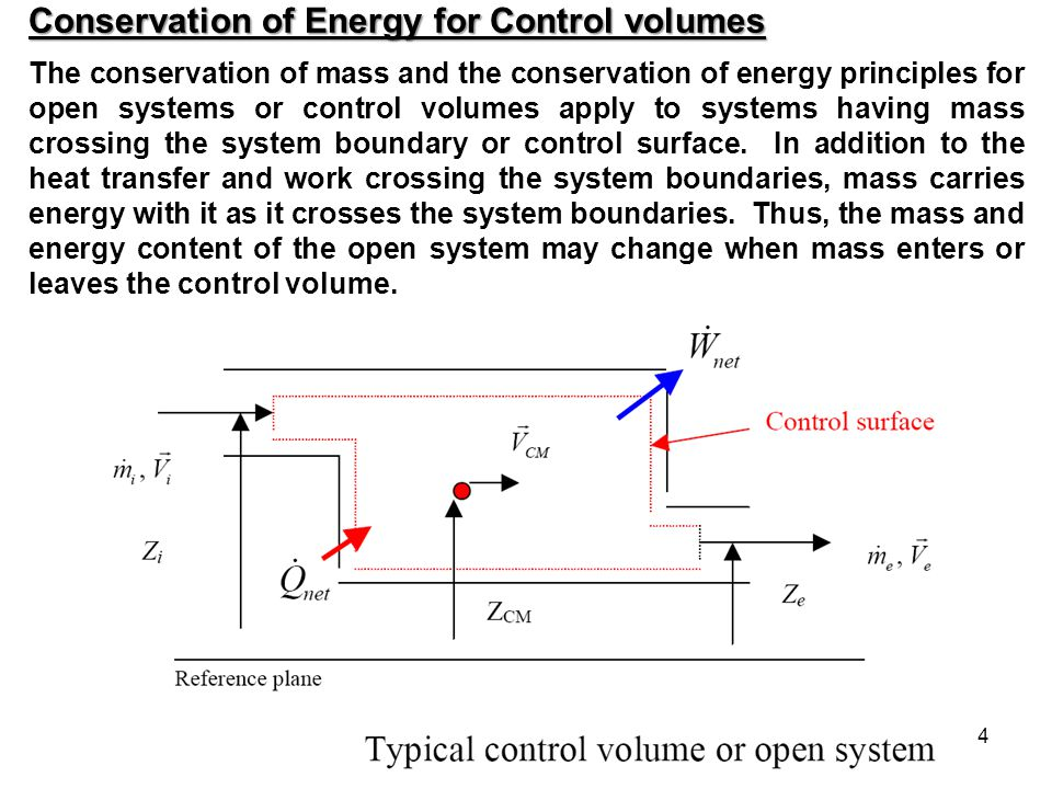 4 Conservation of Energy for Control volumes The conservation of mass and the conservation of energy principles for open systems or control volumes ap