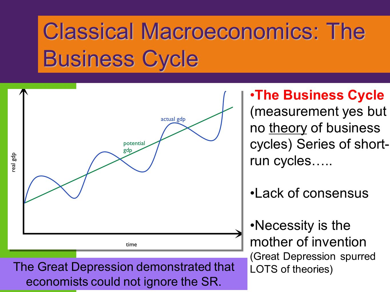 Classical Macroeconomics: The Business Cycle Classical Macroeconomics: The Business Cycle The Business Cycle (measurement yes but no theory of busines