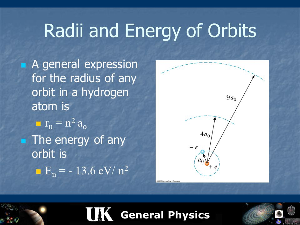 General Physics Radii and Energy of Orbits A general expression for the radius of any orbit in a hydrogen atom is r n = n 2 a o The energy of any orbi