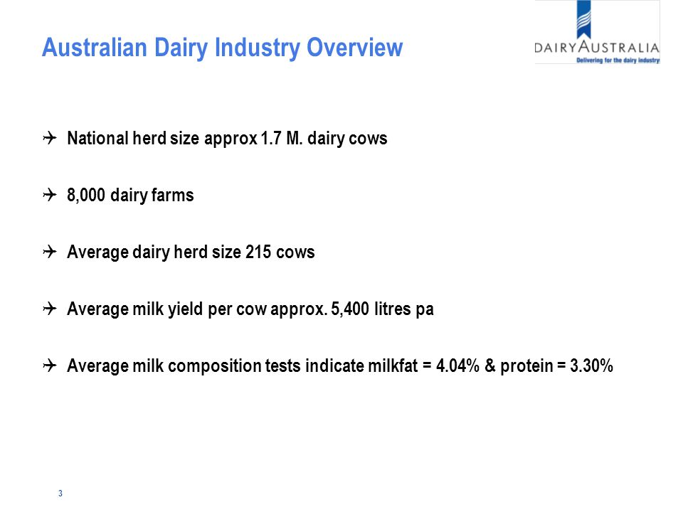 3 Australian Dairy Industry Overview Q National herd size approx 1.7 M.