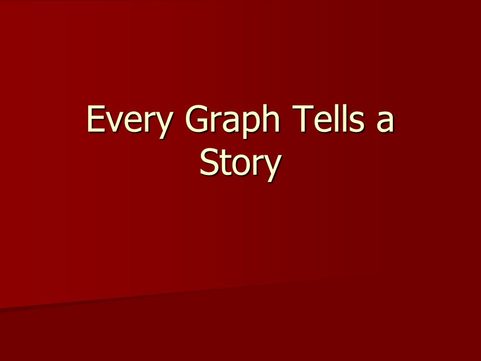 Drawing graphs of real-life situations In your exams you may be asked to complete, or draw, graphs to represent given situations.
