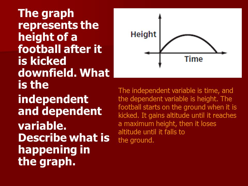 The graph represents the height of a football after it is kicked downfield.