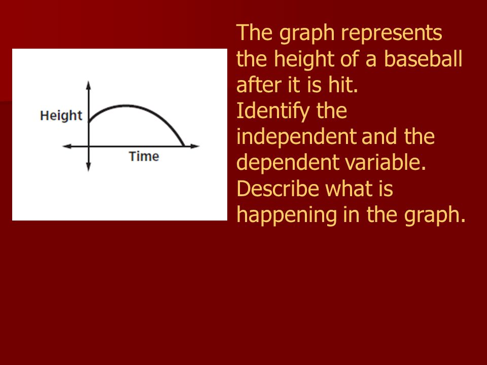The graph represents the height of a baseball after it is hit.