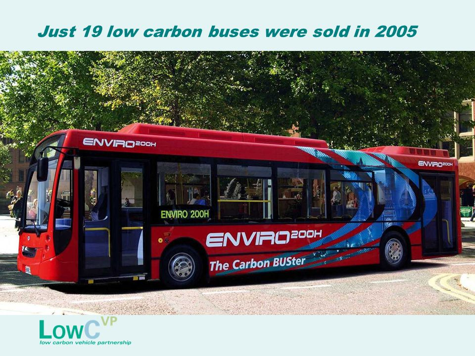 Just 19 low carbon buses were sold in 2005