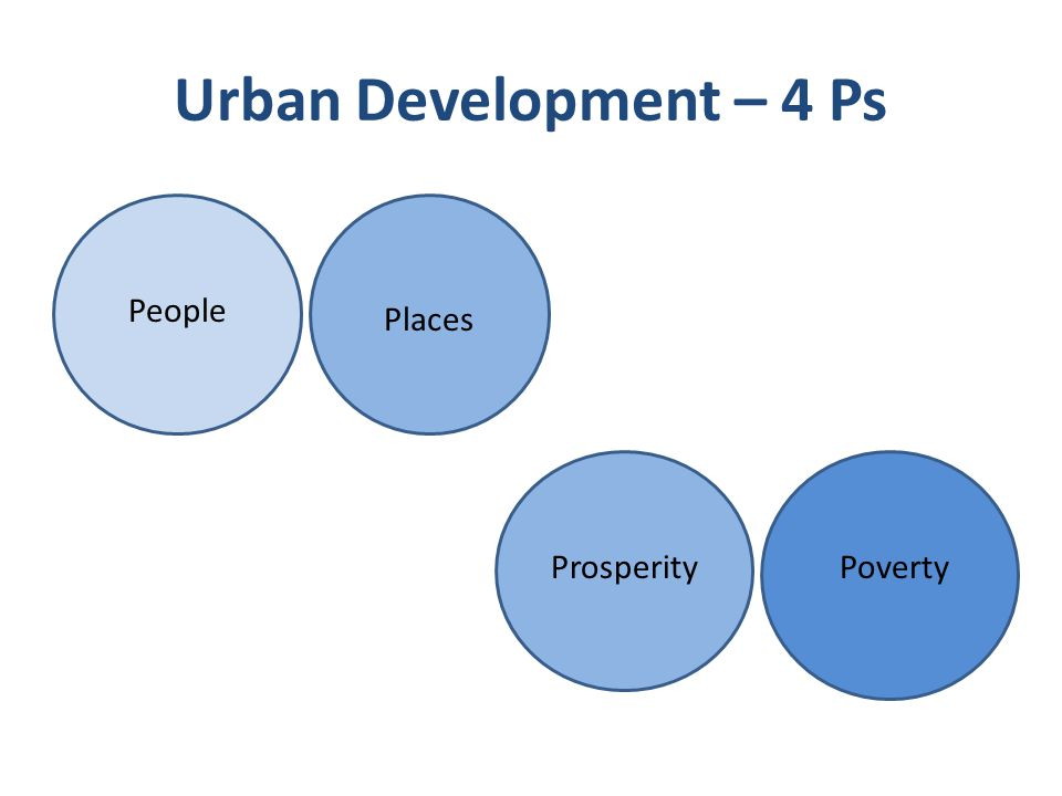 Urban Development – 4 Ps People Places ProsperityPoverty