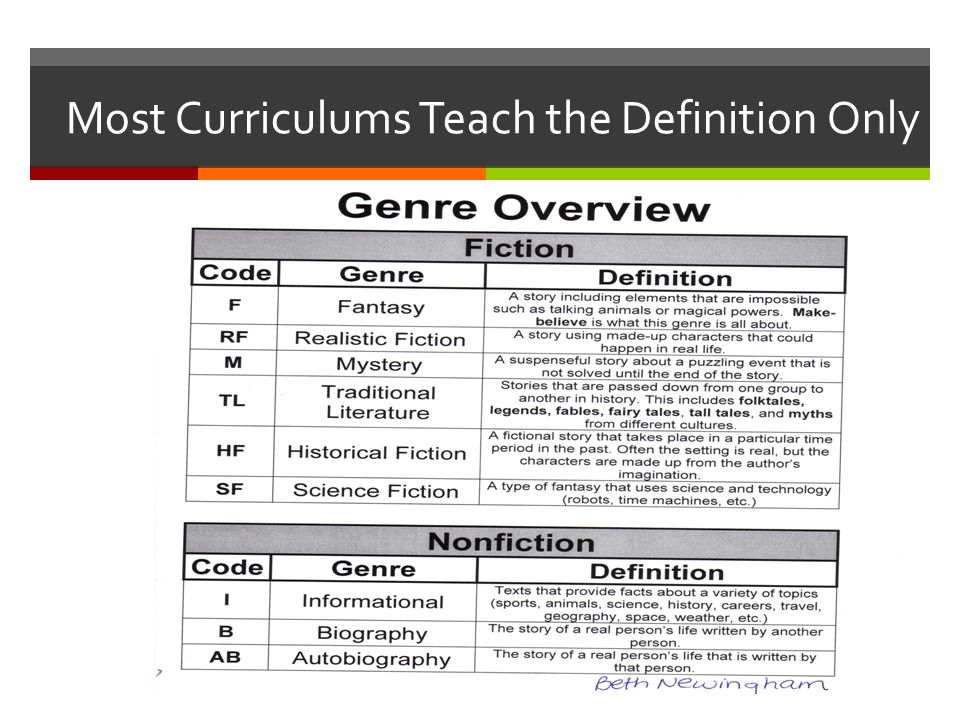 Most Curriculums Teach the Definition Only