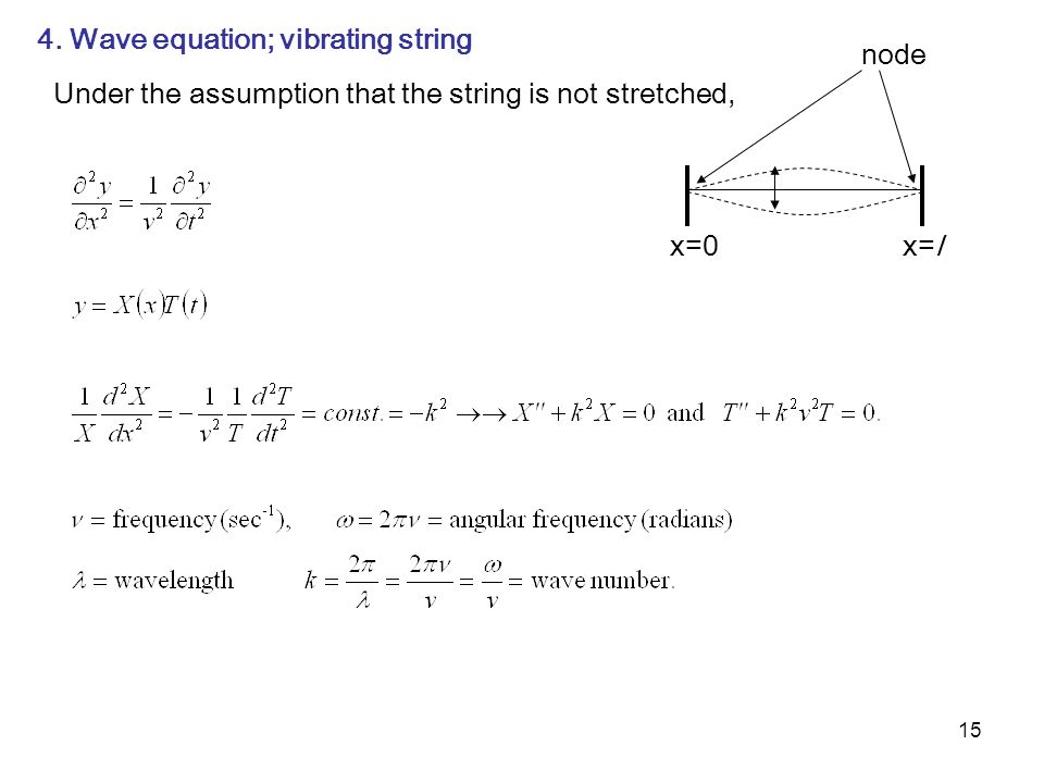 15 4. Wave equation; vibrating string Under the assumption that the string is not stretched, x=0x=l node