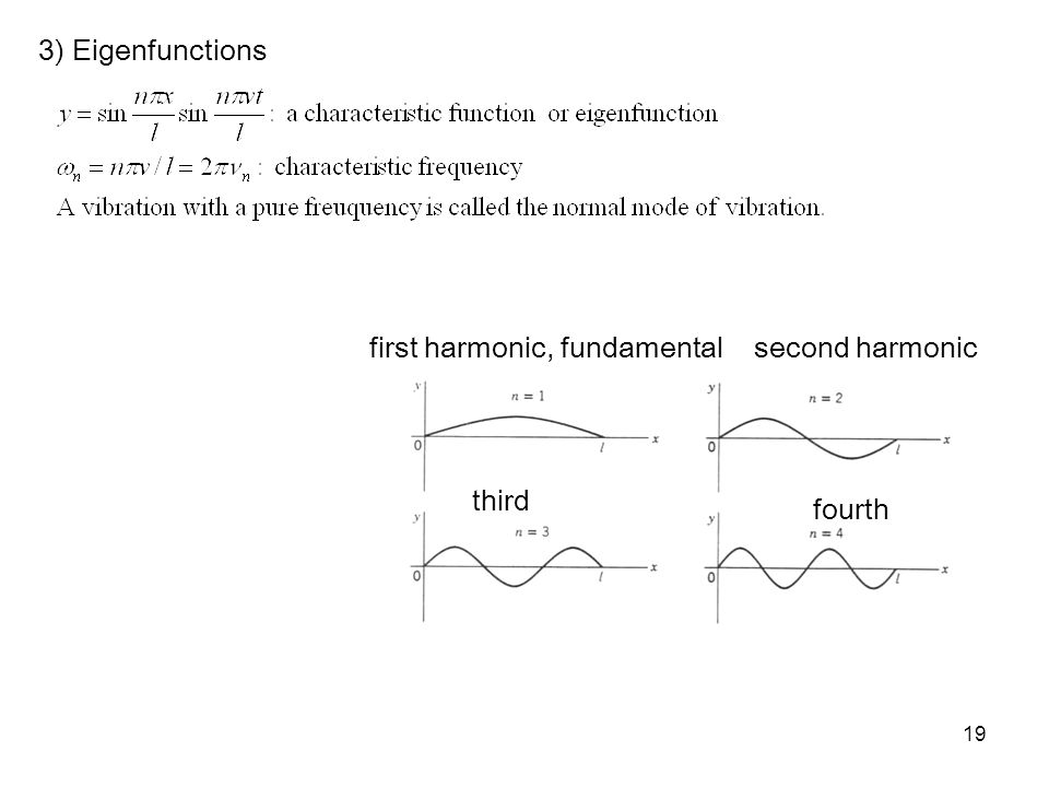 19 3) Eigenfunctions first harmonic, fundamentalsecond harmonic third fourth
