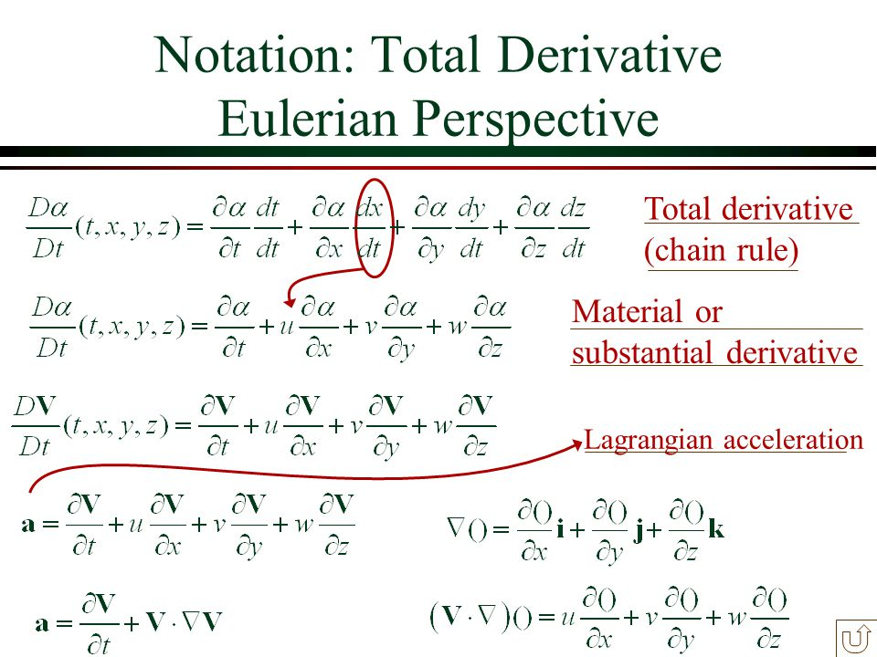 Lagrangian acceleration Notation: Total Derivative Eulerian Perspective Total derivative (chain rule) Material or substantial derivative
