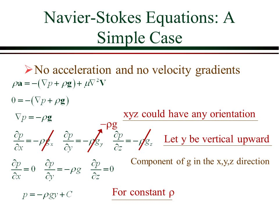 Navier-Stokes Equations: A Simple Case  No acceleration and no velocity gradients xyz could have any orientation Let y be vertical upward  g For co