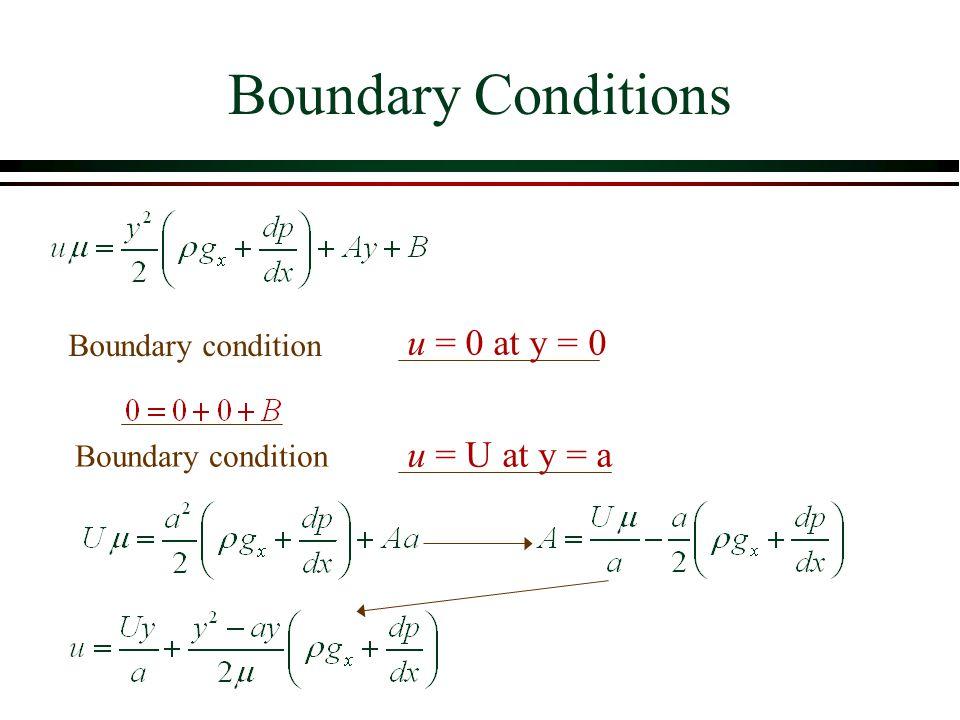 u = U at y = a Boundary Conditions Boundary condition u = 0 at y = 0