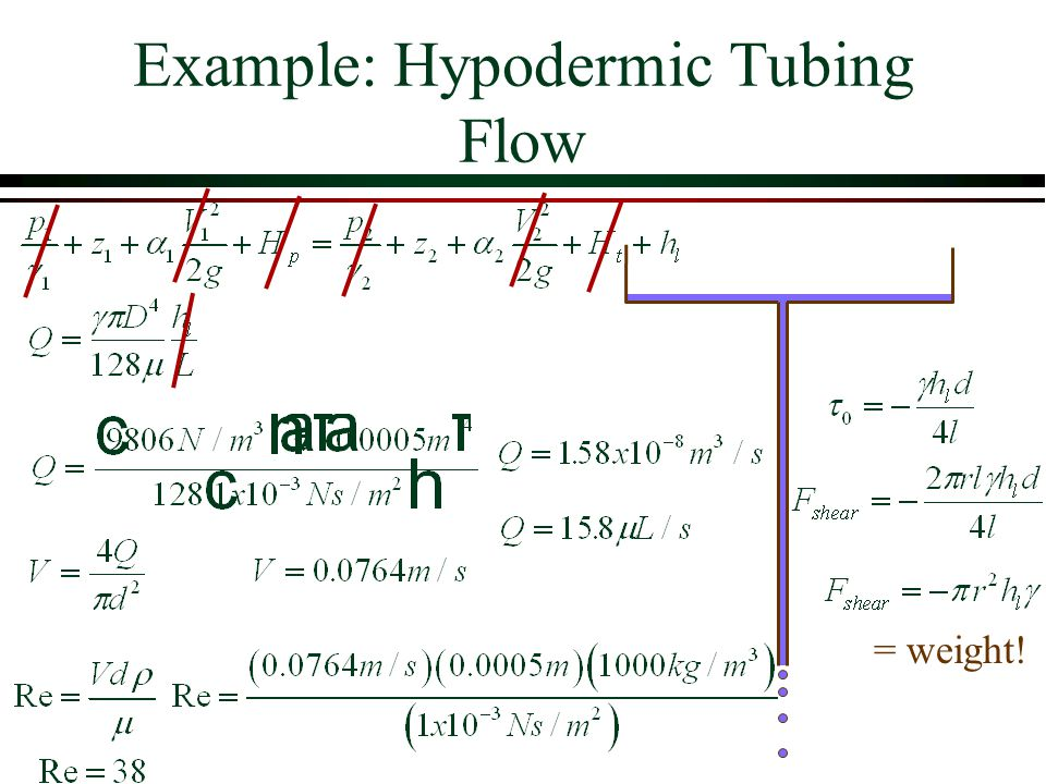 Example: Hypodermic Tubing Flow = weight!