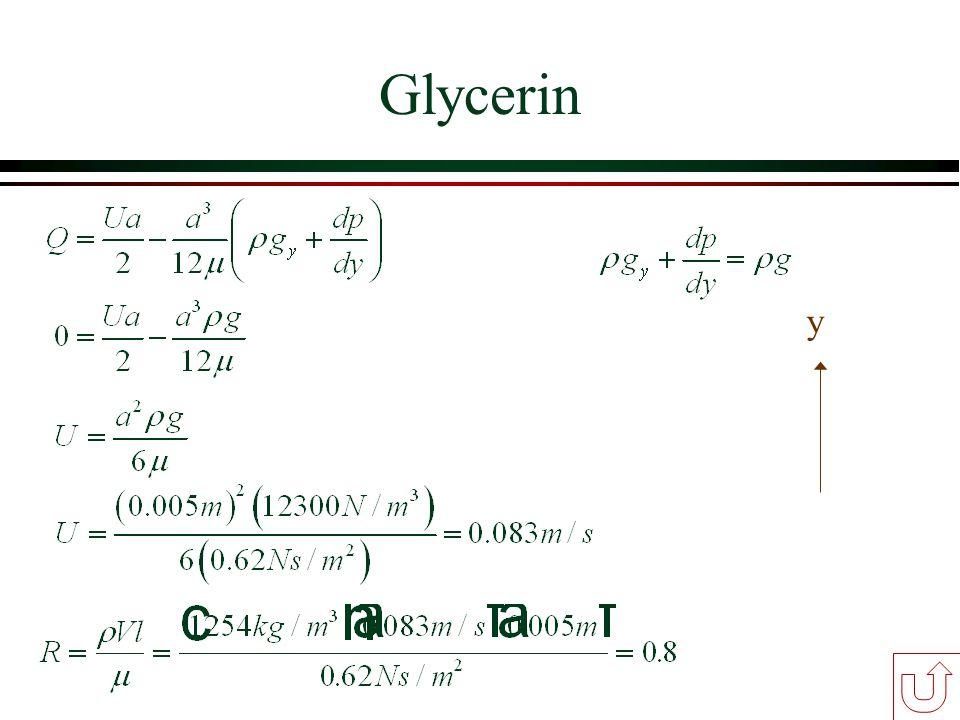 Glycerin y