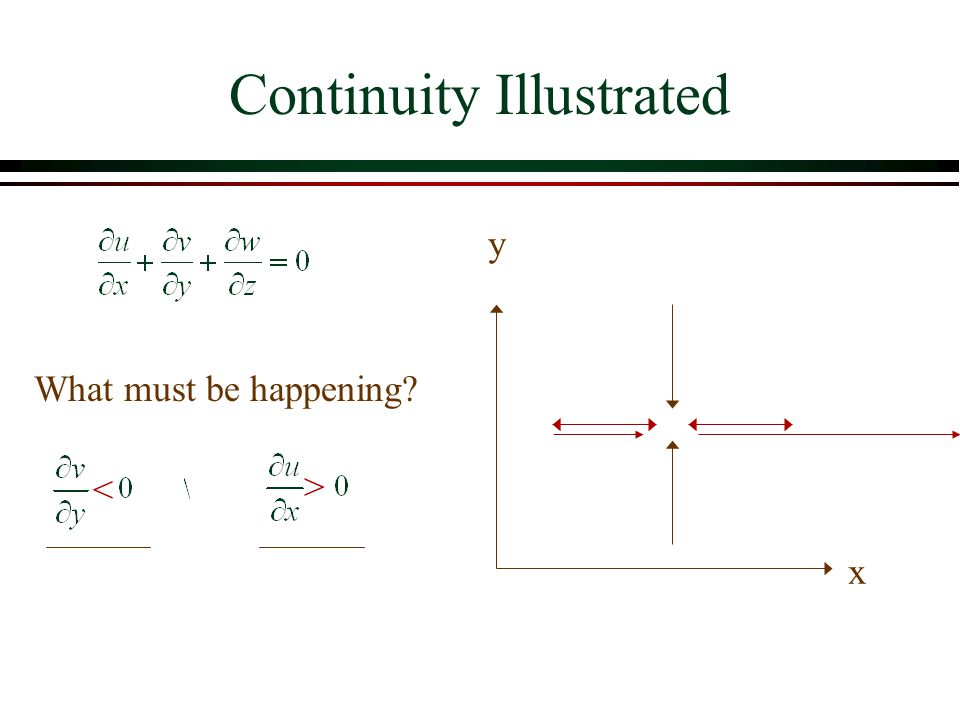 Continuity Illustrated x y What must be happening? < >