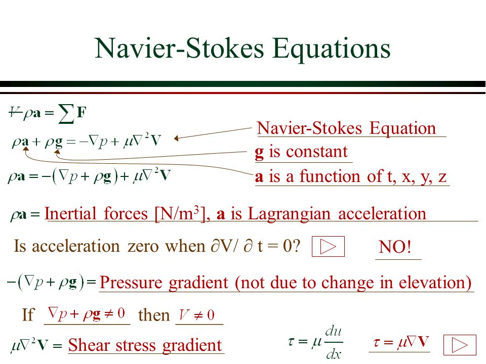 If _________ then _____ Navier-Stokes Equation Inertial forces [N/m 3 ], a is Lagrangian acceleration Pressure gradient (not due to change in elevatio