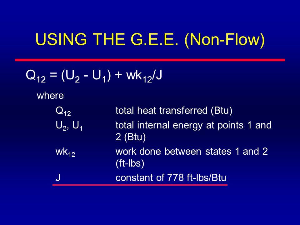 USING THE G.E.E.