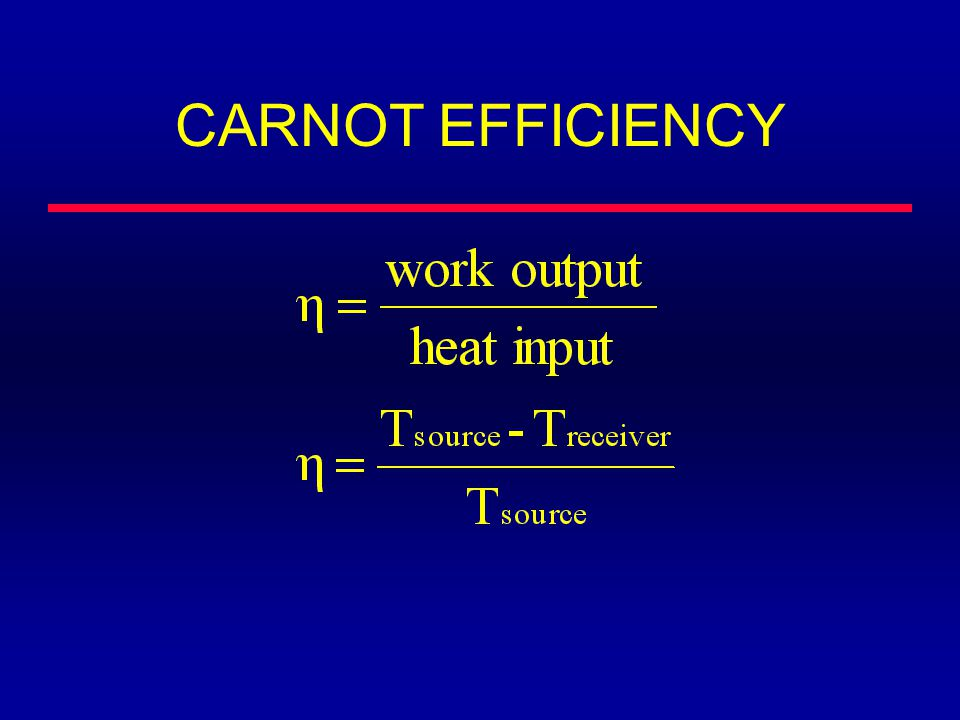 CARNOT EFFICIENCY