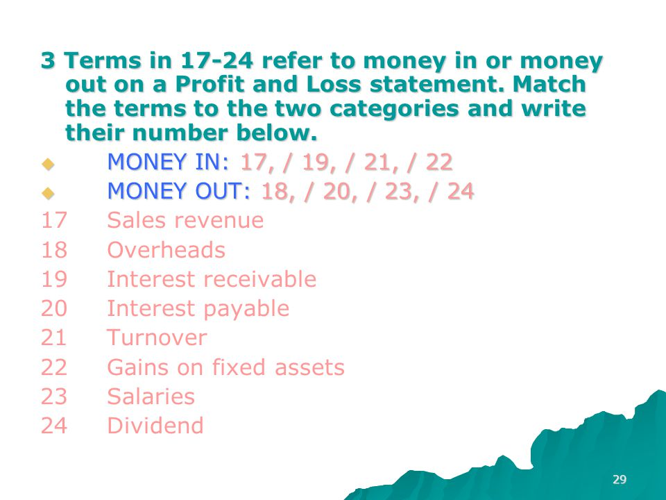 28 3 Terms in 17-24 refer to money in or money out on a Profit and Loss statement.