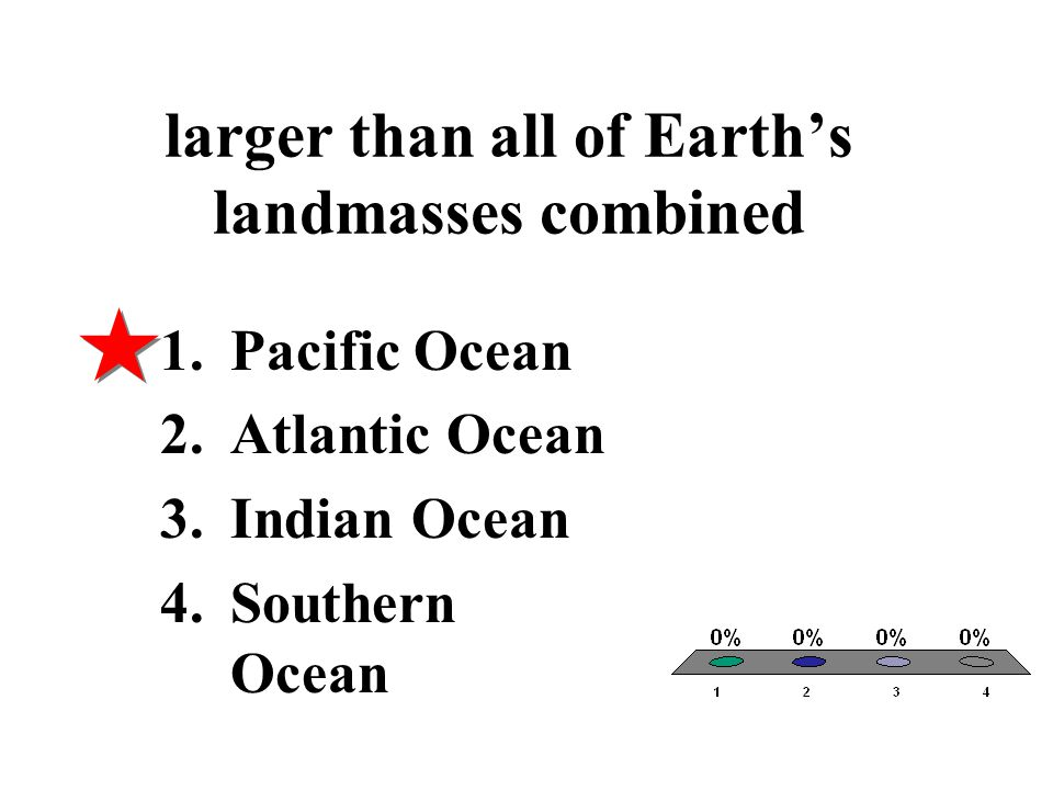 larger than all of Earth's landmasses combined 1.Pacific Ocean 2.Atlantic Ocean 3.Indian Ocean 4.Southern Ocean