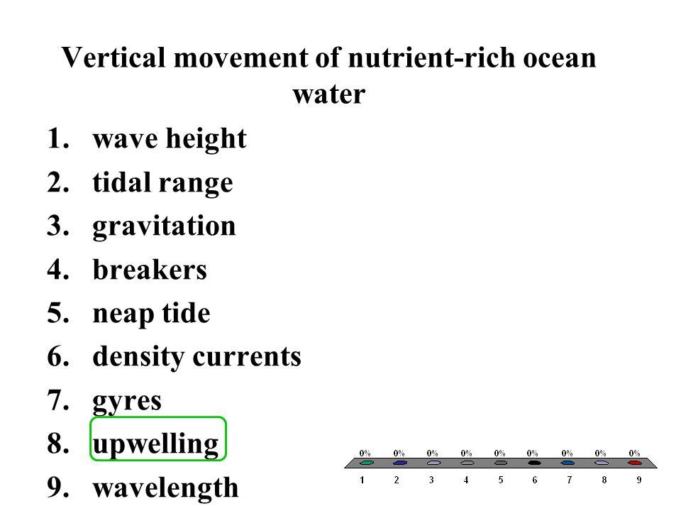 Vertical movement of nutrient-rich ocean water 1.wave height 2.tidal range 3.gravitation 4.breakers 5.neap tide 6.density currents 7.gyres 8.upwelling