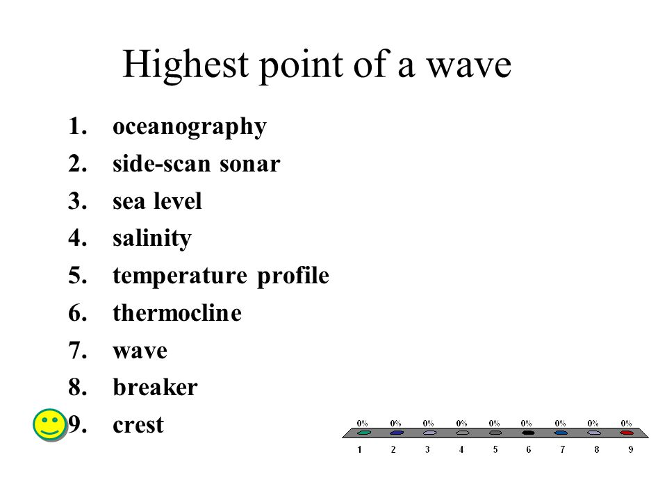 Highest point of a wave 1.oceanography 2.side-scan sonar 3.sea level 4.salinity 5.temperature profile 6.thermocline 7.wave 8.breaker 9.crest