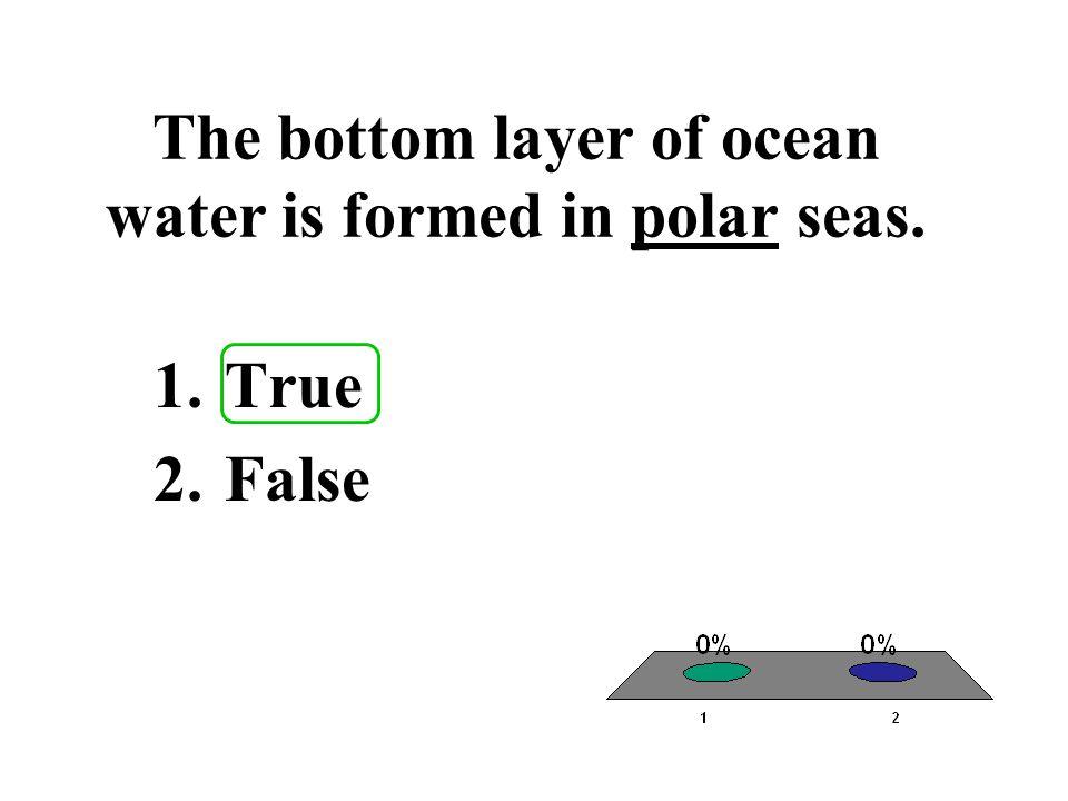 The bottom layer of ocean water is formed in polar seas. 1.True 2.False