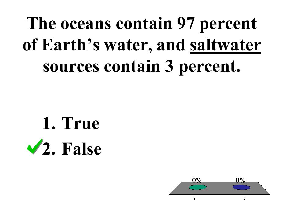 The oceans contain 97 percent of Earth's water, and saltwater sources contain 3 percent. 1.True 2.False