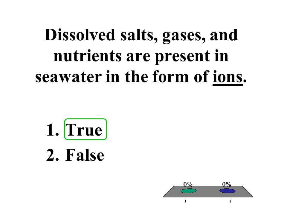 Dissolved salts, gases, and nutrients are present in seawater in the form of ions. 1.True 2.False