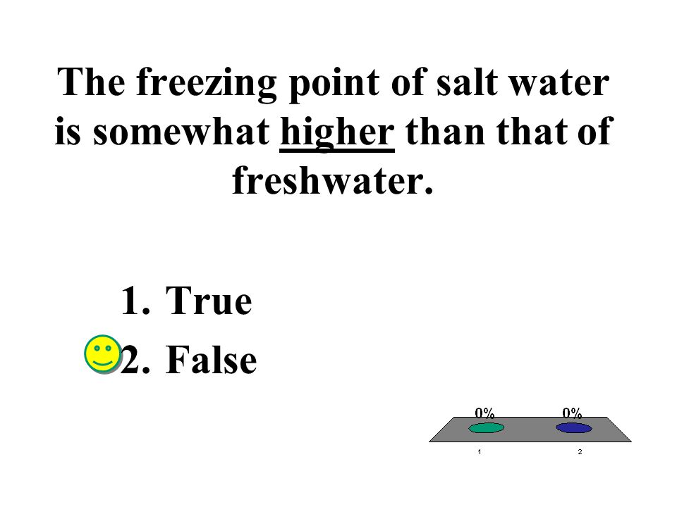 The freezing point of salt water is somewhat higher than that of freshwater. 1.True 2.False