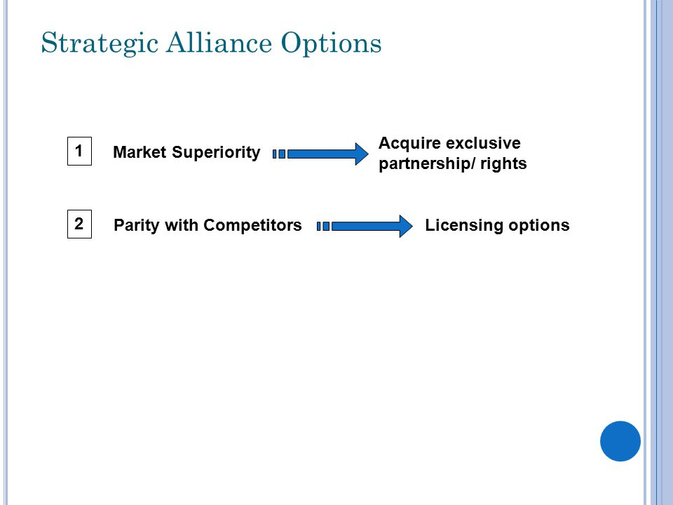Strategic Alliance Options Market Superiority Acquire exclusive partnership/ rights Licensing optionsParity with Competitors 1 2