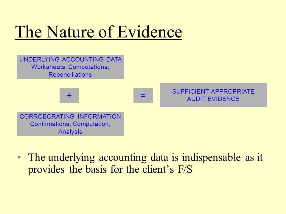 When evidence is obtained from independent sources A good system of internal control Direct personal knowledge of the auditor