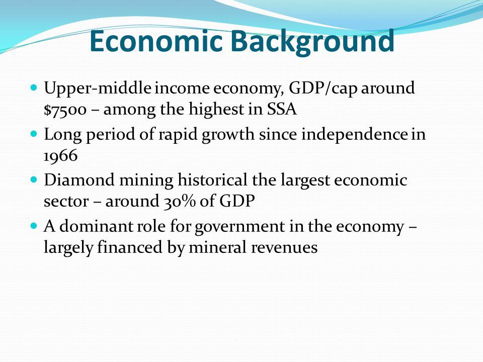 Economic Growth - 5year averages