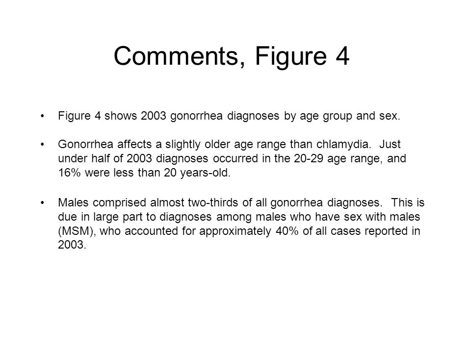 Comments, Figure 4 Figure 4 shows 2003 gonorrhea diagnoses by age group and sex. Gonorrhea affects a slightly older age range than chlamydia. Just und
